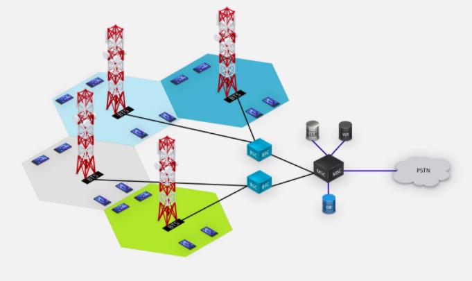 Նկարում պատկերված է gsm ծածկույթ ապահովող աշտարակների ցանցը