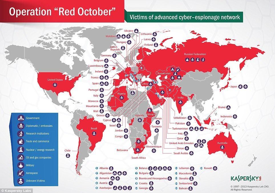 Red October օպերացիայի քարտեզ