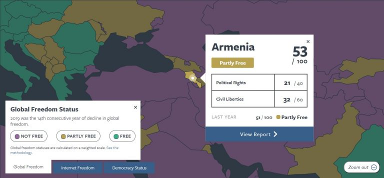 Ինտերնետի ազատության հիմնական խնդիրները Հայաստանում